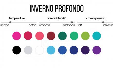 Armocromia-Colori make-up Stagione Inverno Profondo