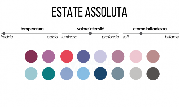 COLORI MAKE-UP STAGIONE ESTATE ASSOLUTA