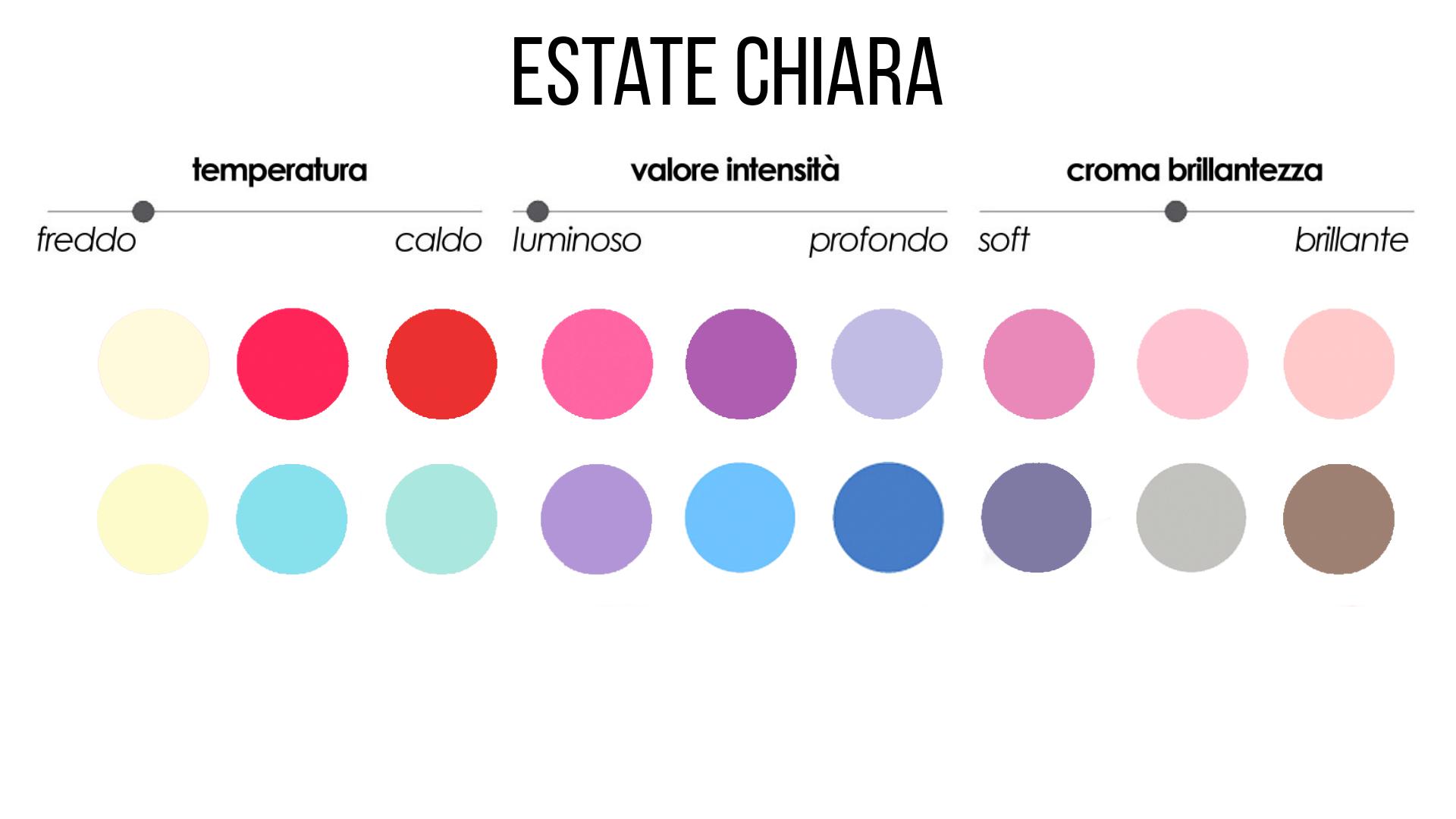 Delicato Colore Viola Pallido colori-make-up stagione estate chiara - stagioni con