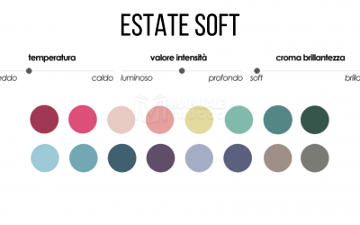 COLORI MAKE-UP STAGIONE ESTATE SOFT (ESP e ESC)